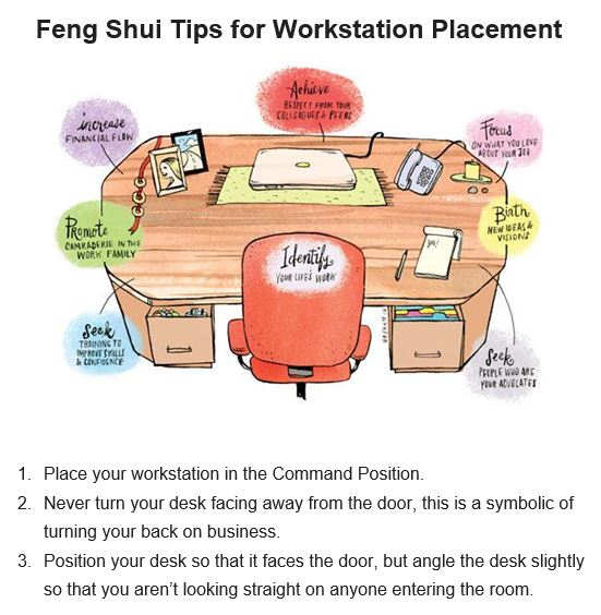 FROM FURNITURE TO FENG SHUI...TIPS ON DESIGNING THE